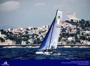 World Sailing Cup 2018 :  Premières finales demain