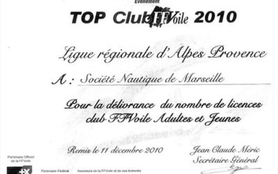 Top Club licences 2010