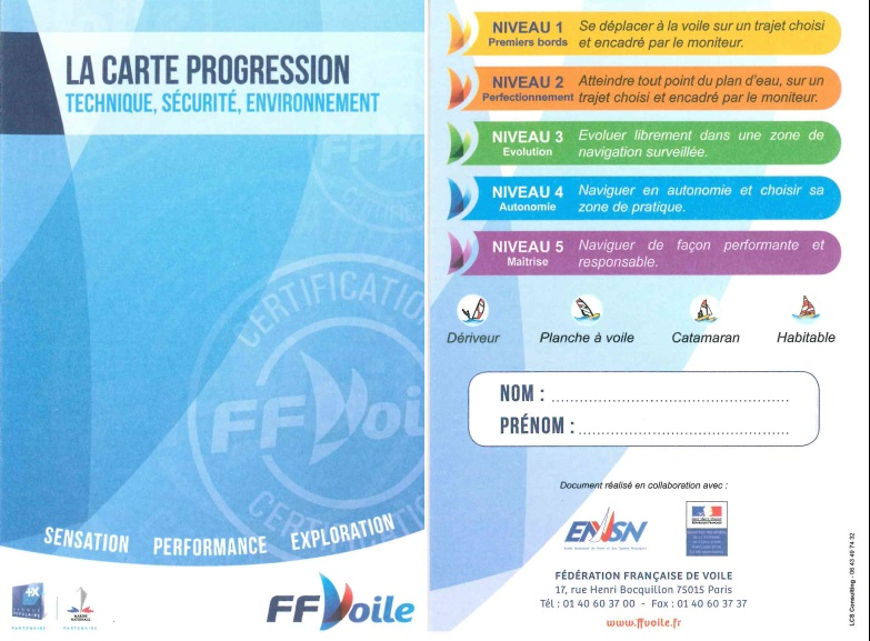 Carte de progression FFV