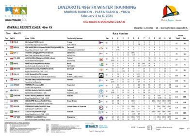 Lili Sebesi remporte la Lanzarote 49erFX Winter Training, bansaï !